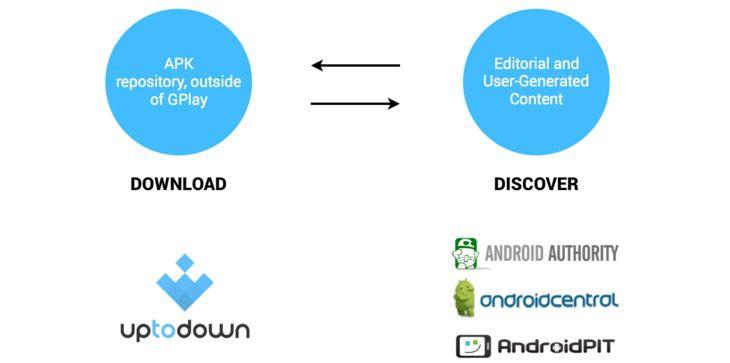 pdf file reader download uptodown
