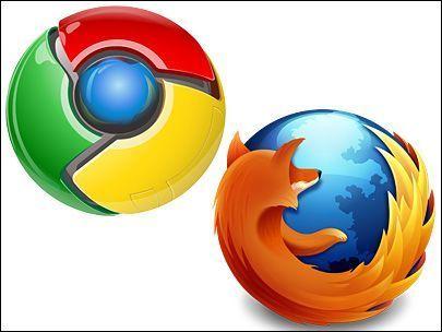 Chrome pasa a ocupar el lugar de Firefox como el segundo navegador más usado en el mundo