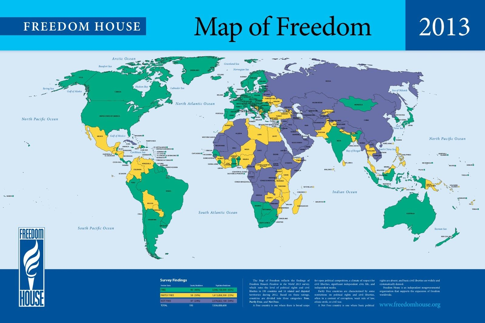 Freedom-House-Estudio
