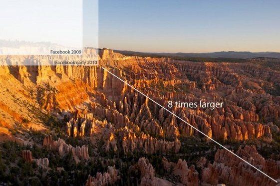 Las fotos de Facebook se pueden ver en pantalla completa y con mayor resolución