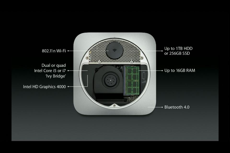 Mac Mini 2 Apple presenta su nueva gama de productos