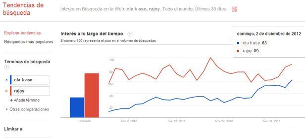 "Ola k ase tendencia El ""Ola k ase"", la enésima moda surgida de Internet"