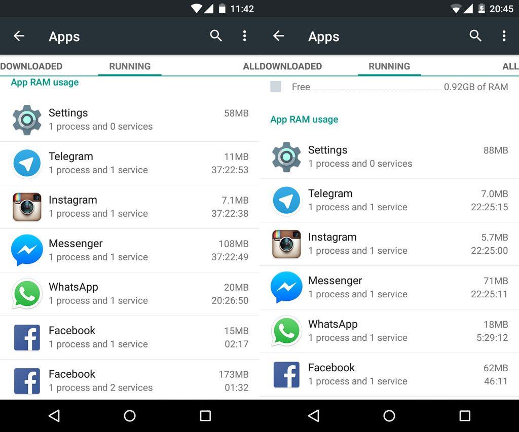 Facebook Android Proceso en ejecución