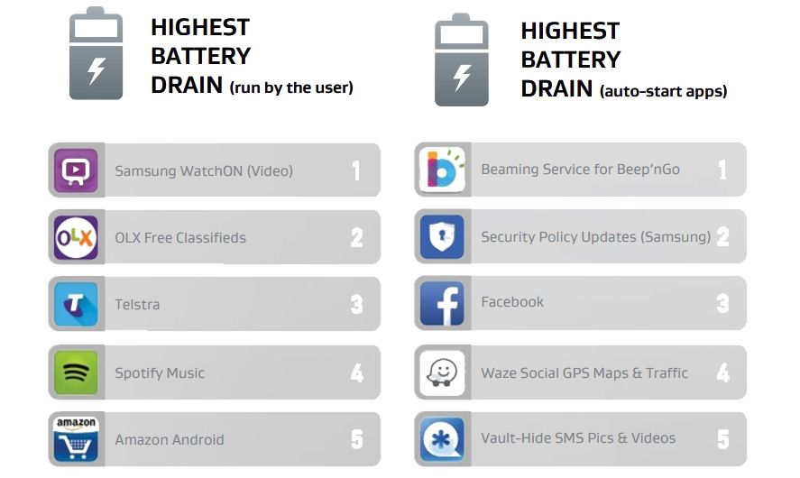apps-bateria-consumo-1