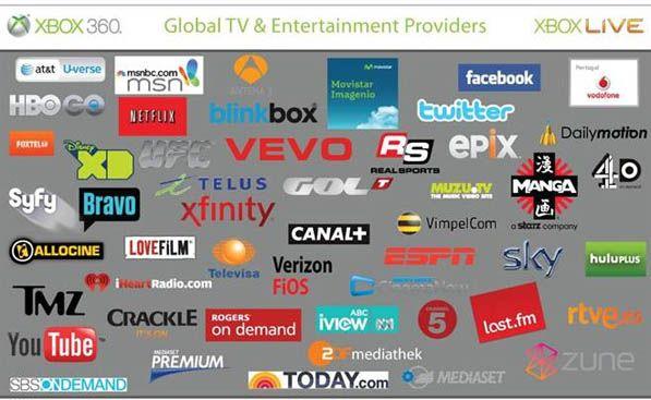 canales XBOX360 Llegan los canales de TV a XBOX 360