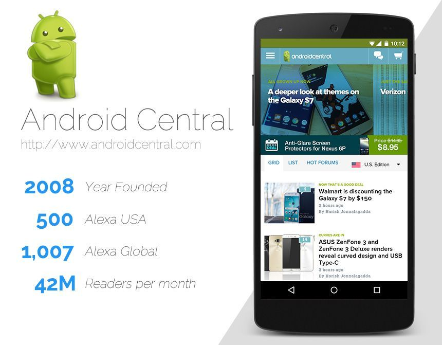 card_android_central