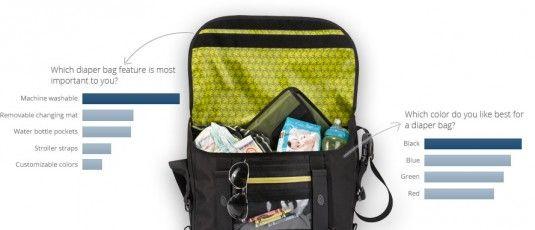 google consumer surveys Google presenta Consumer Surveys para realizar encuestas
