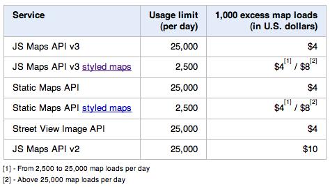 google maps pricing Google limita el uso de la API de Google Maps