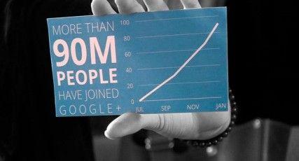 google90M Google+ alcanza los 90 millones de usuarios