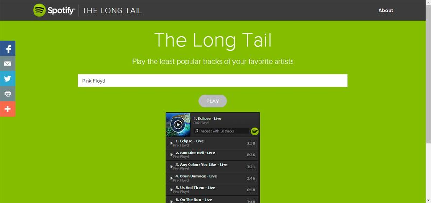 the long tail copy
