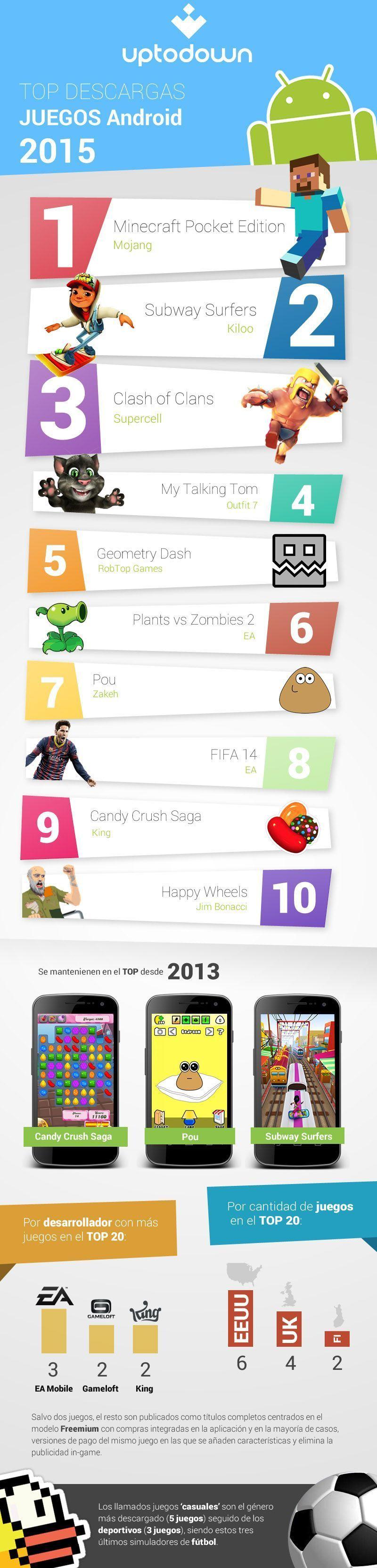 top-juegos-android-2015