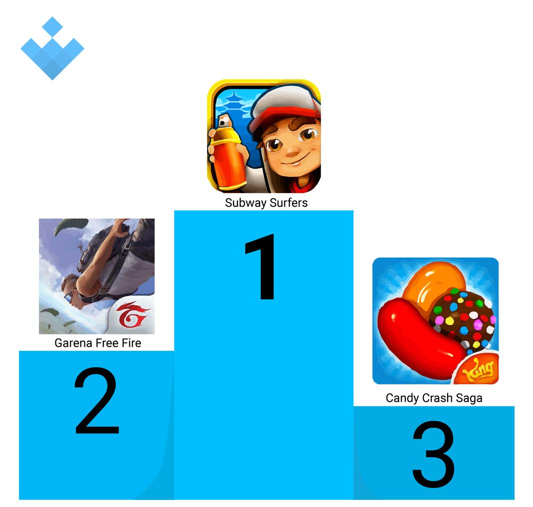 top juegos android