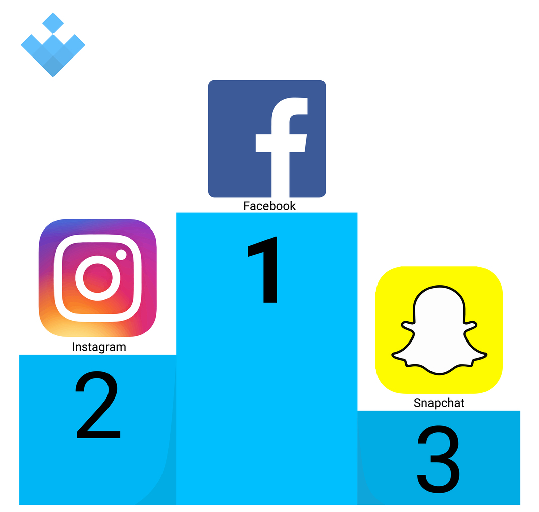 top redes sociales android