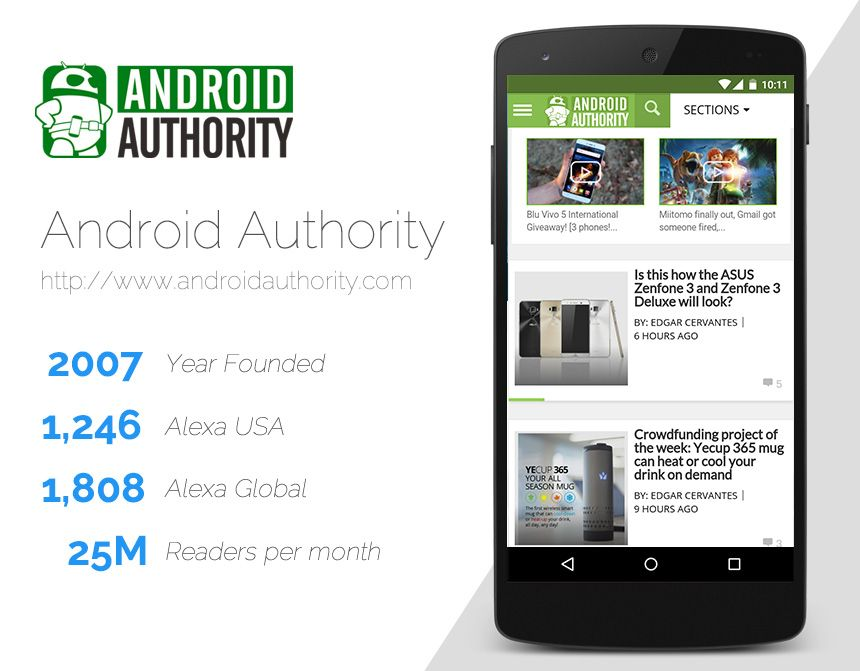 card_android_authority