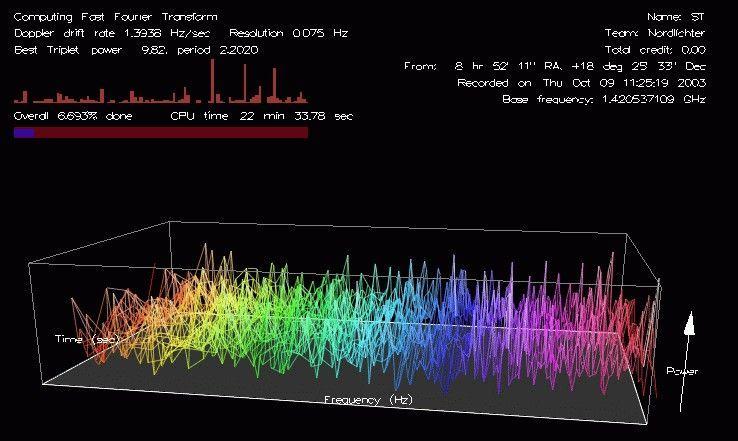 Ciencia-videojuegos-BOINC