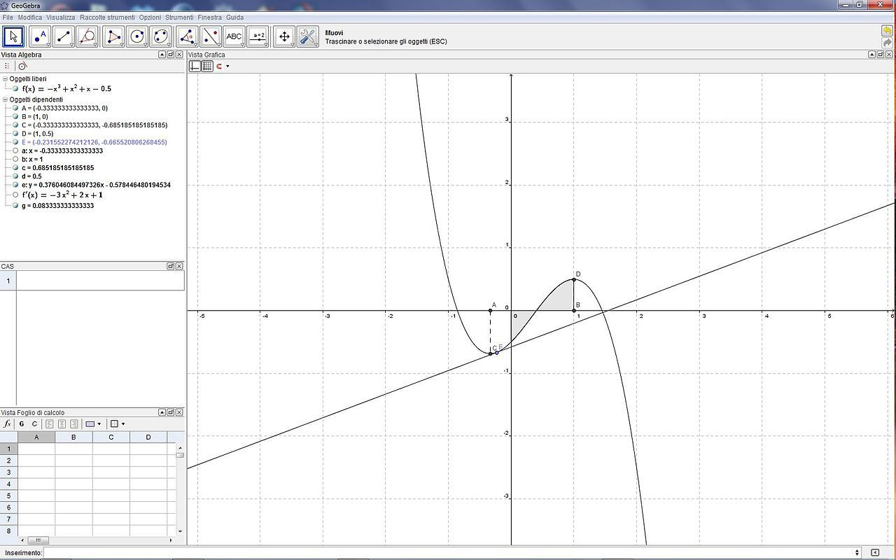 Geogebra screenshot
