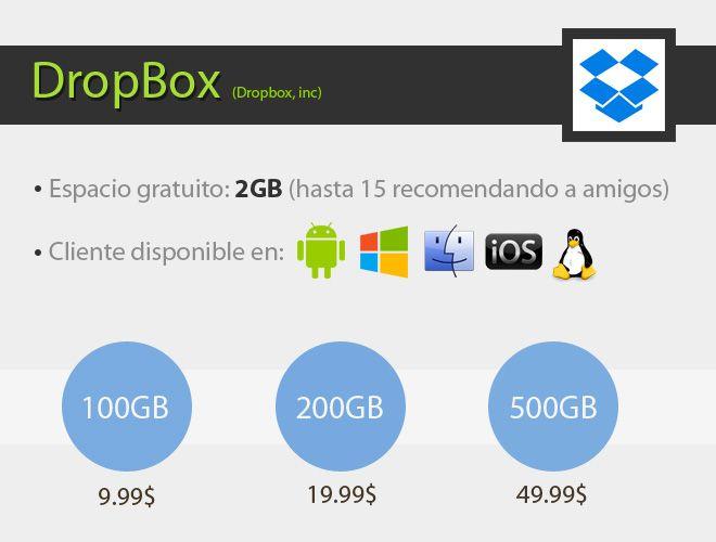 Hosting-Nube-Dropbox