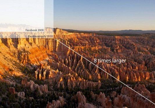 Las fotos de Facebook se podrán ver en pantalla completa y con mayor resolución