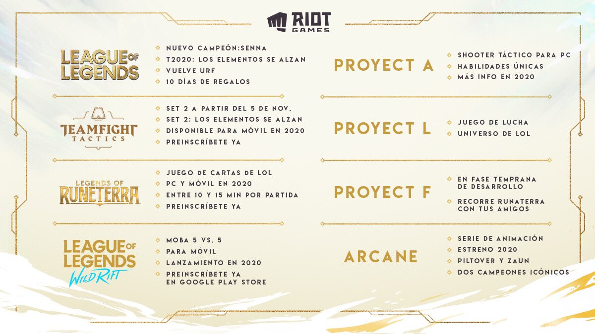 Riot Games proximos juegos League of Legends llegará a dispositivos móviles