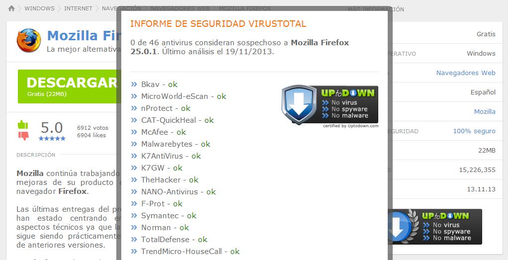 Virustotal-Informe