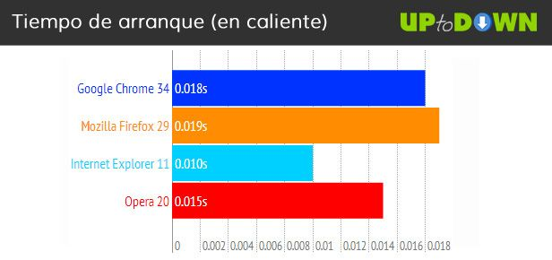 comparativa-navegadores-31