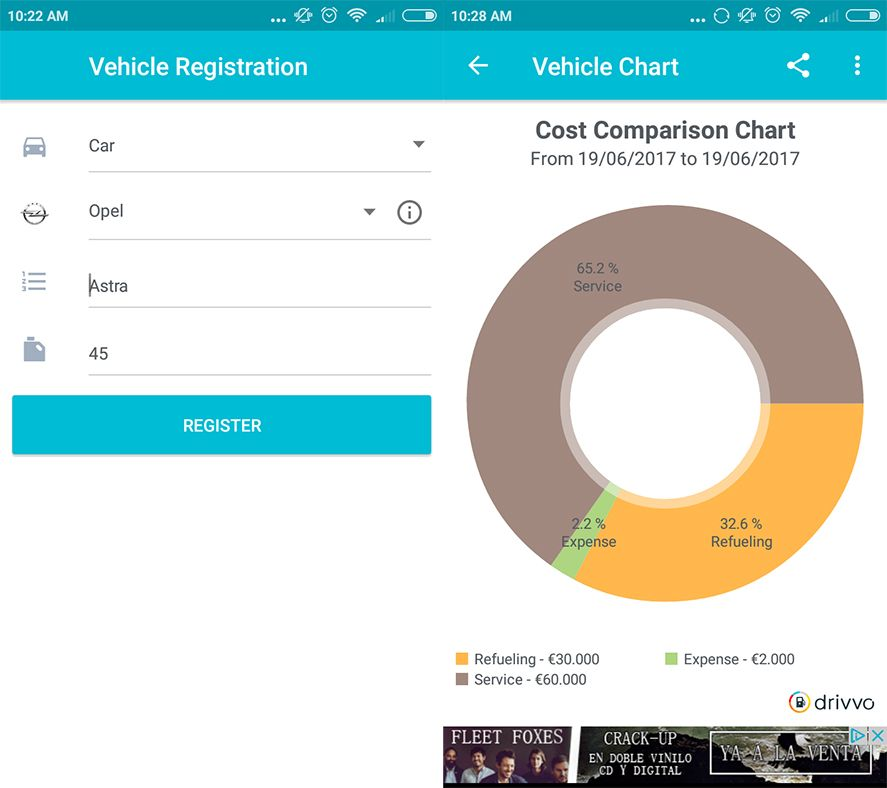 drivvo screenshot 1 en Drivvo makes managing your vehicle costs a piece of cake