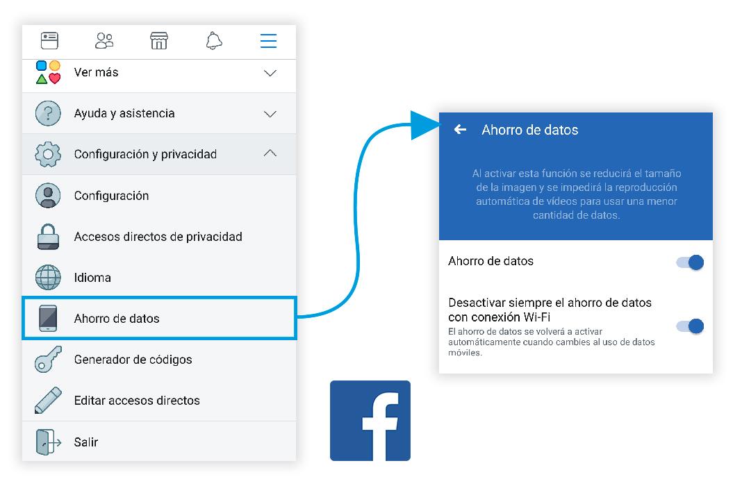 facebook data Cómo ahorrar datos en tus principales aplicaciones de Android