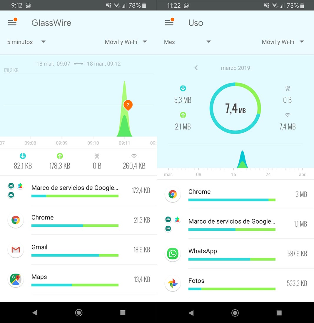 Glasswire aplicación para Android
