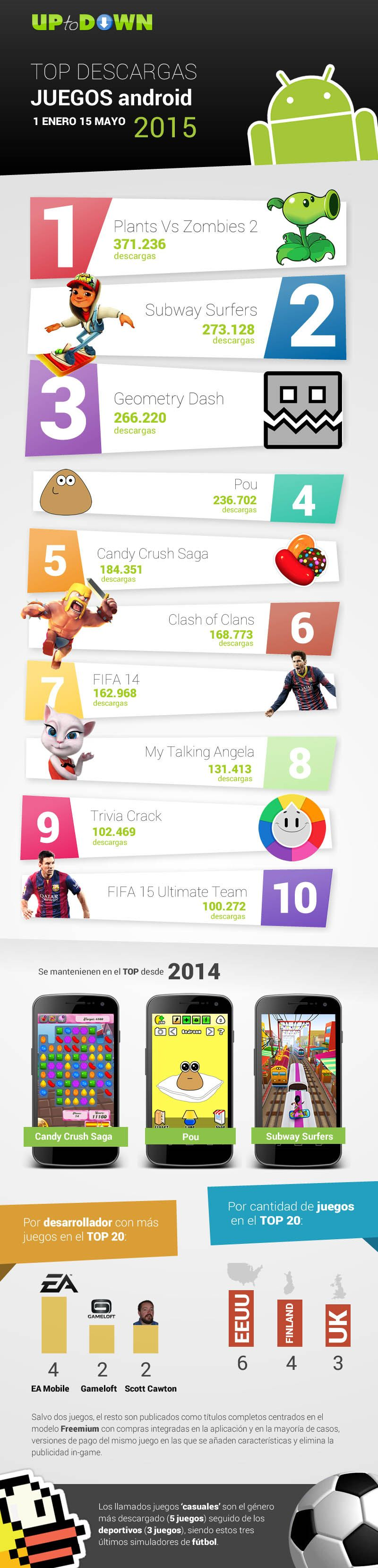 infografia-top-android-2015