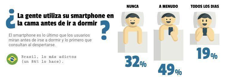 informe android 2017 cama Informe 2017 sobre el consumo de aplicaciones Android