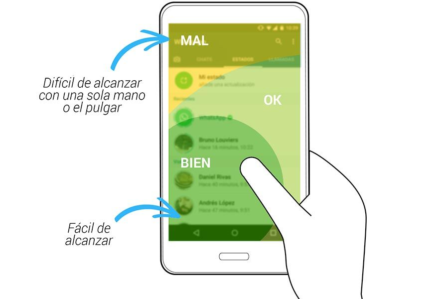 pantalla whatsapp Controla tu smartphone con una mano gracias a Swiftly Switch
