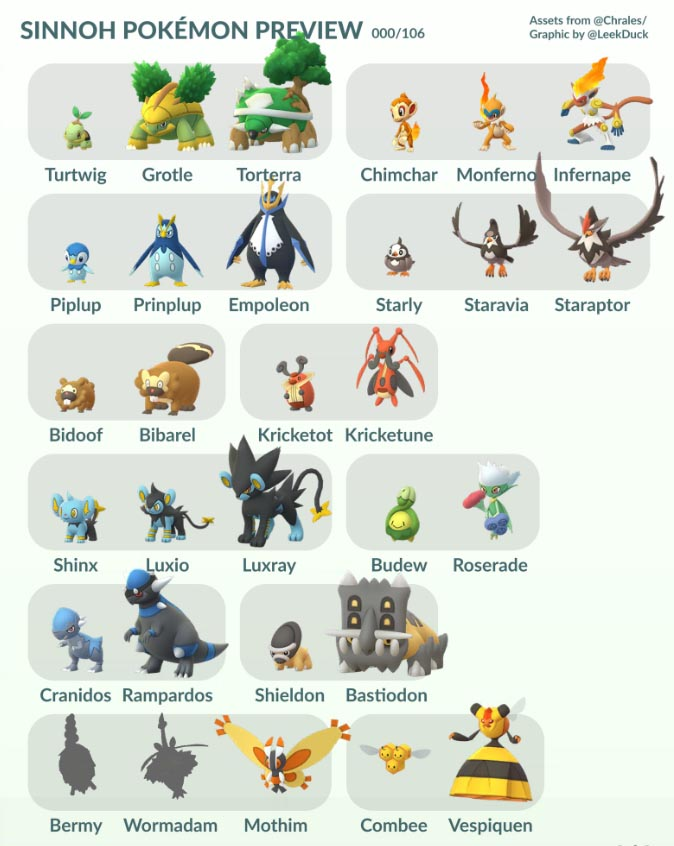 pokemon go welcomes the gen 4 and ar