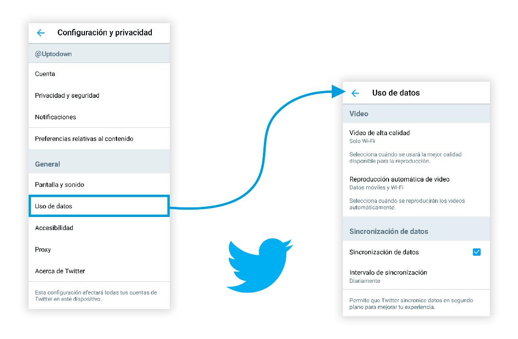 twitter data Cómo ahorrar datos en tus principales aplicaciones de Android