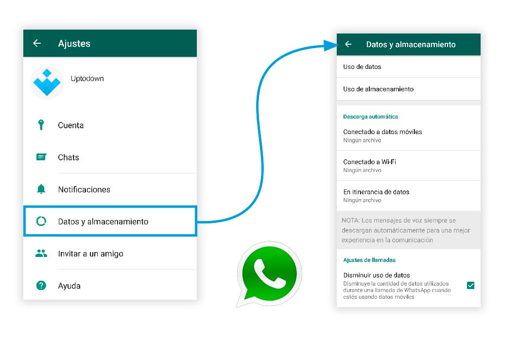 whatsapp data Cómo ahorrar datos en tus principales aplicaciones de Android